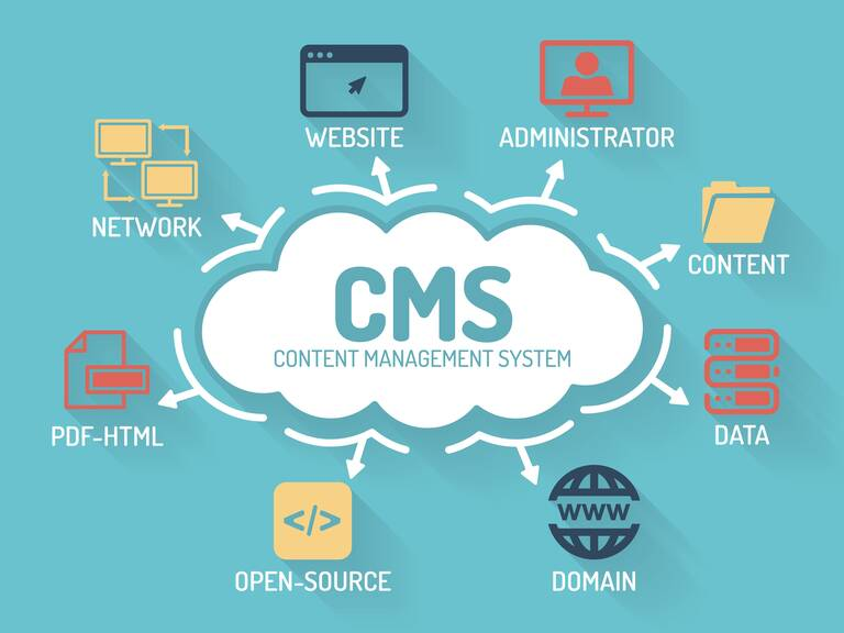 What is a CMS? Content Management System Explained